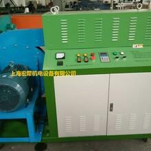 工业热风机-上海宏犀标准热风机