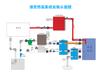 能效比达到560%的澡堂热泵。厂家直销,自己研发。招代理