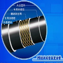 煌盛钢丝网骨架聚乙烯塑料复合管-煌盛专业生产厂家20年图片