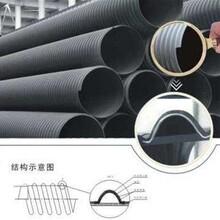 西安排水管安装厂家图片