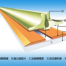 速装压痕模压痕条压痕模模切暗线条进口胶CREASINGMATRIX