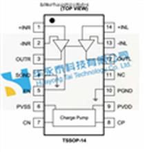 供应SGM8902圣邦威TSSOP-14