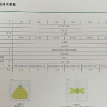 LED顶棚灯:FGN-D81050W/100W/150W/200W/250W/300W