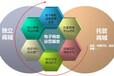 網絡營銷推廣SEO優化企業網絡接單