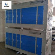 粉末涂料厂废气处理设备挤出机粉尘收集废气治理环保验收产品