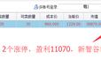 云南普洱茶新零售行业,新智谷100+招商