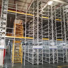 阁楼货架制造企业-上海诺宏货架图片