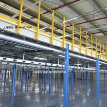 芜湖货架厂,芜湖货架公司,芜湖货架供应商-诺宏货架图片