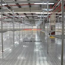 上海服装货架制造厂-诺宏货架图片