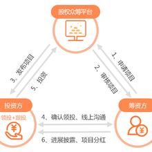 浙江江山资金盘微商系统众筹系统结算系统定制开发