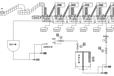 南宁糖厂压榨工段自动化系统PLC/DCS系统