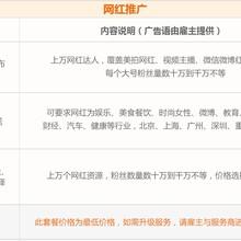 广州微信营销推广服务提供商---承接一切微信业务