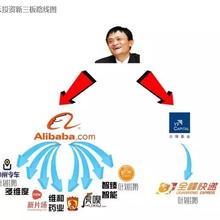 深圳新三板垫资开户最新资讯