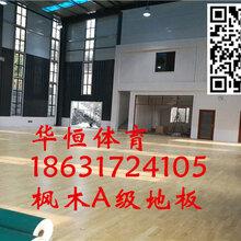 为什么室内篮球场都用运动木地板运动木地板价格是多少图片