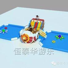 郑州恒泰华厂家供应各种规格充气水池支架水池水上乐园水公园水上冲关图片