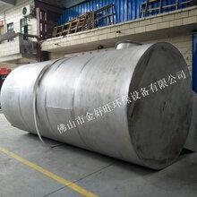 佛山金好旺厂家供应优质不锈钢喷淋塔JHW-PLT-1004