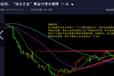 宁夏富盛泓:中国金融期货交易所党校揭牌成立