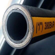 利通液压供应紧凑型高压1和2层钢丝缠绕胶管胶管生产厂家价格查询