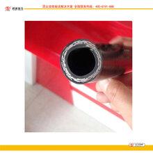 利通液压供应紧凑型28Mpa蕞大工作压力1和2层钢丝编织橡胶软管
