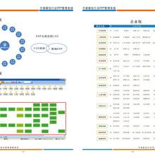 手袋箱包皮具行业ERP管理系统