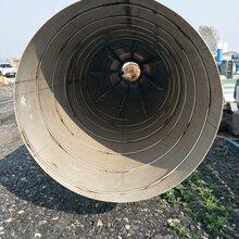 转让二手滚筒烘干机1米10米、1.2米12米、1.5米15米、1.8米18米全套设备