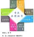 北京杰东科技-张华办理批号