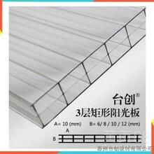 富源縣聚碳酸酯陽光板厚度溫室大棚5mm耐力板圖片