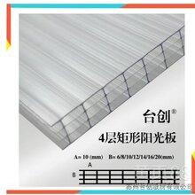 永顺县pc阳光板耐力板厂家行情价格5mm耐力板