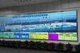 企业形象展示、会议系统显示方案