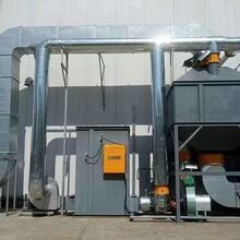 山東廢氣處理設備廠家VOCs廢氣治理設備遠大環保公司直銷圖片