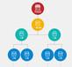 承德老酒奖金制度-双轨直销软件系统开发