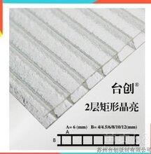 景宁畲族自治县耐力板厂家pc阳光板性价比高的阳光板雨棚市场