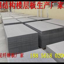 杭州加厚水泥纖維板/纖維水泥板生產廠家!