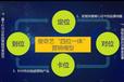 信阳爱奇艺视频广告推广联系电话_信阳绿信汇