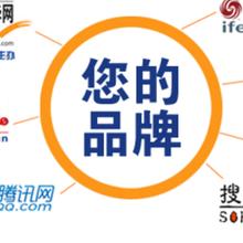 宁波东方头条下载,东方头条自媒体广告价格多少图片