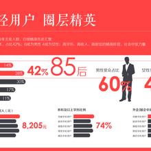 云南凤凰网广告投放联系方式多少?图片