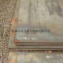 供应重庆NM450钢板厂家直销规格齐全