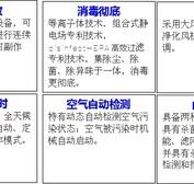 医用空气消毒机移动空气消毒机等离子消毒机首选厂家深圳市大复实业必威官方下载