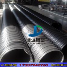 晋中钢带增强pe螺旋波纹管生产厂家图片