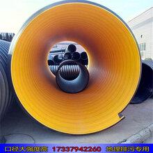 新县钢带波纹管多少钱一米图片