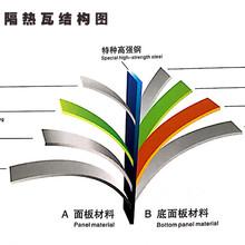 铝镁锰直立锁边可选择铝钢瓦成本底强度高完全替代