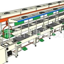 供应生产线设备,流水线价格,皮带线生产线注意事项,插件线厂家,