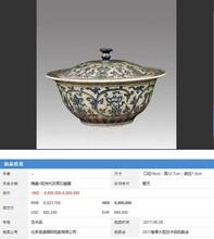 潘天寿字画交易拍卖图片