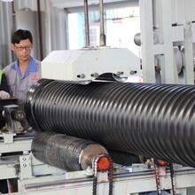 HDPE排水管厂家直销,经久耐用