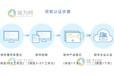 双软认定,深圳双软认定,软件企业认定,双软企业评估公司