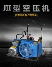 福建消JUNIORII正压式空气呼吸充气泵380V图片