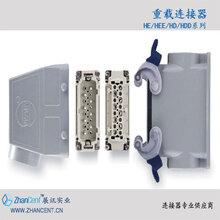 唯恩WAIN螺丝连接器/冷压连接器
