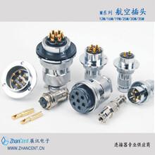 maojwei25M/GX25/DF25航空插头/圆形连接器