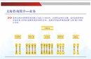 貴州畢節地區經驗寫酒店標書找文海圖片