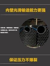 供应恒泰优质PE给水管材型号20-1200mmPE管材全球包邮店长推荐图片